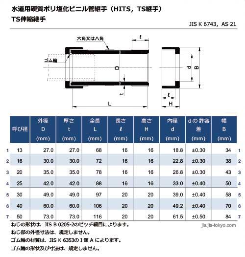 JIS_K6743_TS_EXP_thumbnail
