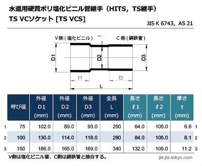 JIS_K6743_TS_VCS_thumbnail
