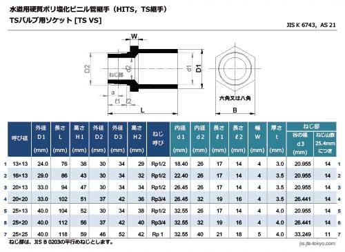 JIS_K6743_TS_VS_thumbnail