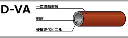 SGP-D-VA-color