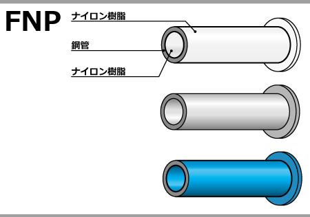 SGP-FNP-RNP-color