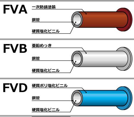 SGP-FVA-FVB-FVD-color