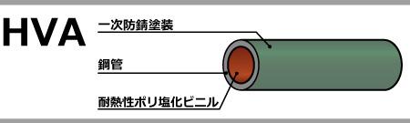 SGP-HVA-color