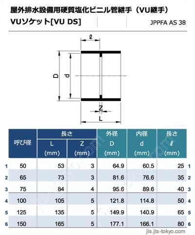 VUソケット継手[VU-DS]の規格表[外径、内径、長さ]