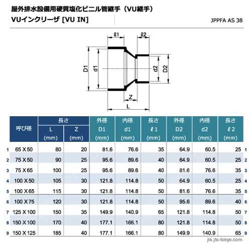 VUインクリーザ(異径ソケット)継手[VU-IN]の規格表[外径、内径、長さ]