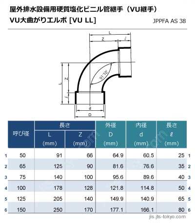 VU大曲がりエルボ継手[VU-LL]の規格表[外径、内径、長さ]