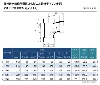 VU 90°大曲がりY継手[VU-LT]の規格表[外径、内径、長さ]