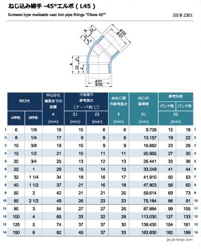 ねじ込み継手 45°エルボの規格表 [外径、長さ]
