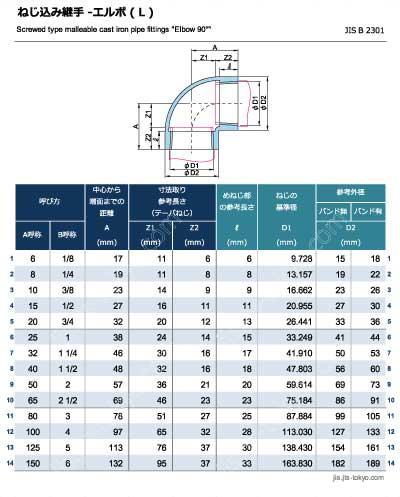 ねじ込み継手 エルボの規格表 [外径、長さ]